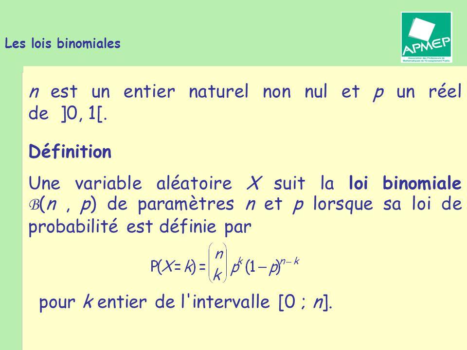 n est un entier naturel non nul et p un réel de ]0, 1[. Définition